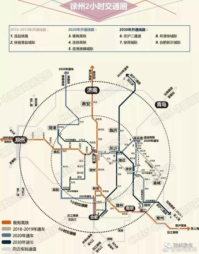 徐州号高铁今起驰骋神州 徐州号路线图